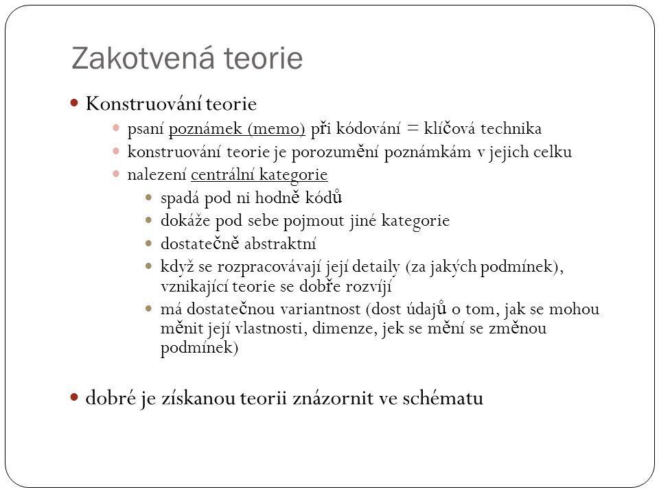 Zakotvená teorie Šva ř í č ek, Še ď ová: Kvalitativní výzkum v pedagogických v ě dách, str. 91, 95