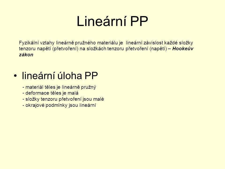 Lineární PP lineární úloha PP - materiál těles je lineárně pružný - deformace těles je malá - složky tenzoru přetvoření jsou malé - okrajové podmínky