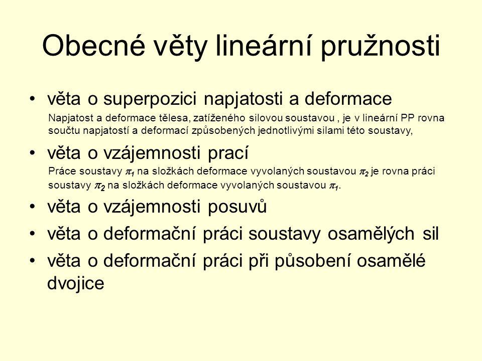 Obecné věty lineární pružností věta o deformační práci silové soustavy Catiglianova věta Působí-li na lineárně pružné těleso silová soustava, pak posuv působiště osamělé síly po její nositelce je roven derivaci energie (práce) napjatosti podle této síly.