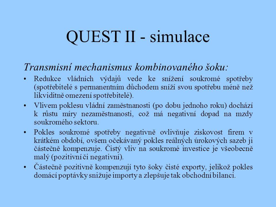 QUEST II - simulace Transmisní mechanismus kombinovaného šoku: Redukce vládních výdajů vede ke snížení soukromé spotřeby (spotřebitelé s permanentním