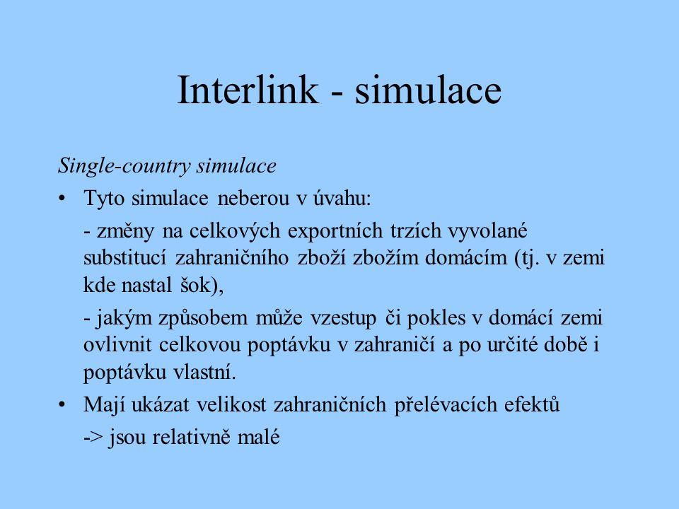 Interlink - simulace Single-country simulace Tyto simulace neberou v úvahu: - změny na celkových exportních trzích vyvolané substitucí zahraničního zb