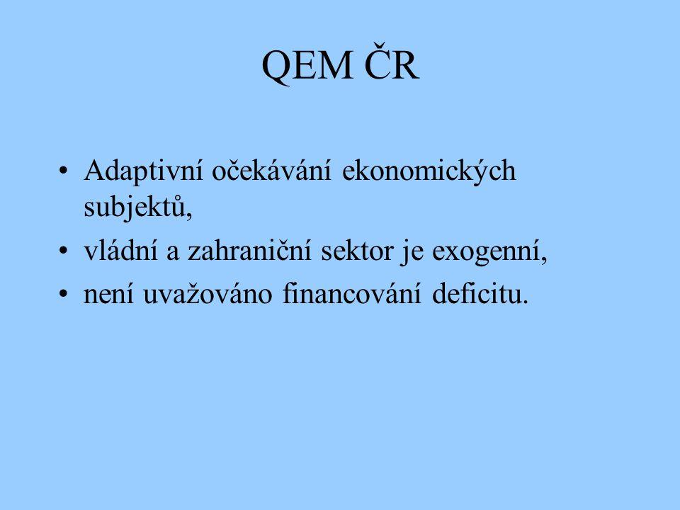 QEM ČR Adaptivní očekávání ekonomických subjektů, vládní a zahraniční sektor je exogenní, není uvažováno financování deficitu.