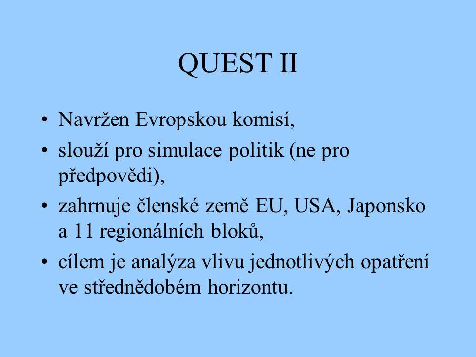 QUEST II Navržen Evropskou komisí, slouží pro simulace politik (ne pro předpovědi), zahrnuje členské země EU, USA, Japonsko a 11 regionálních bloků, c