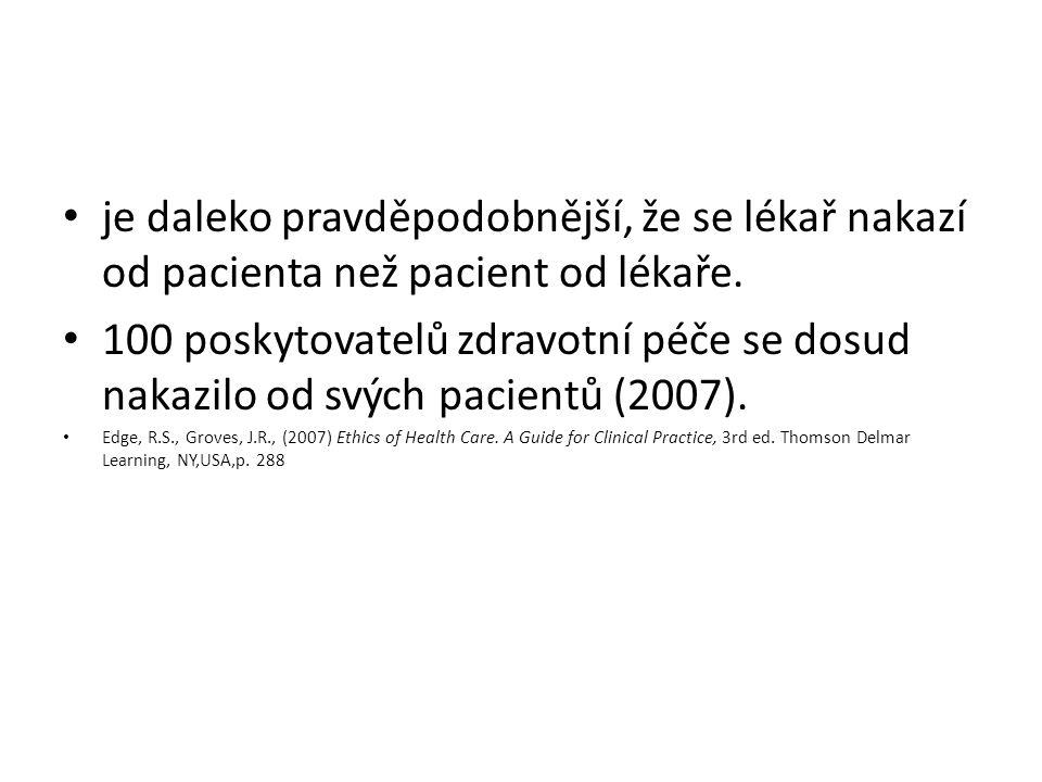 je daleko pravděpodobnější, že se lékař nakazí od pacienta než pacient od lékaře. 100 poskytovatelů zdravotní péče se dosud nakazilo od svých pacientů