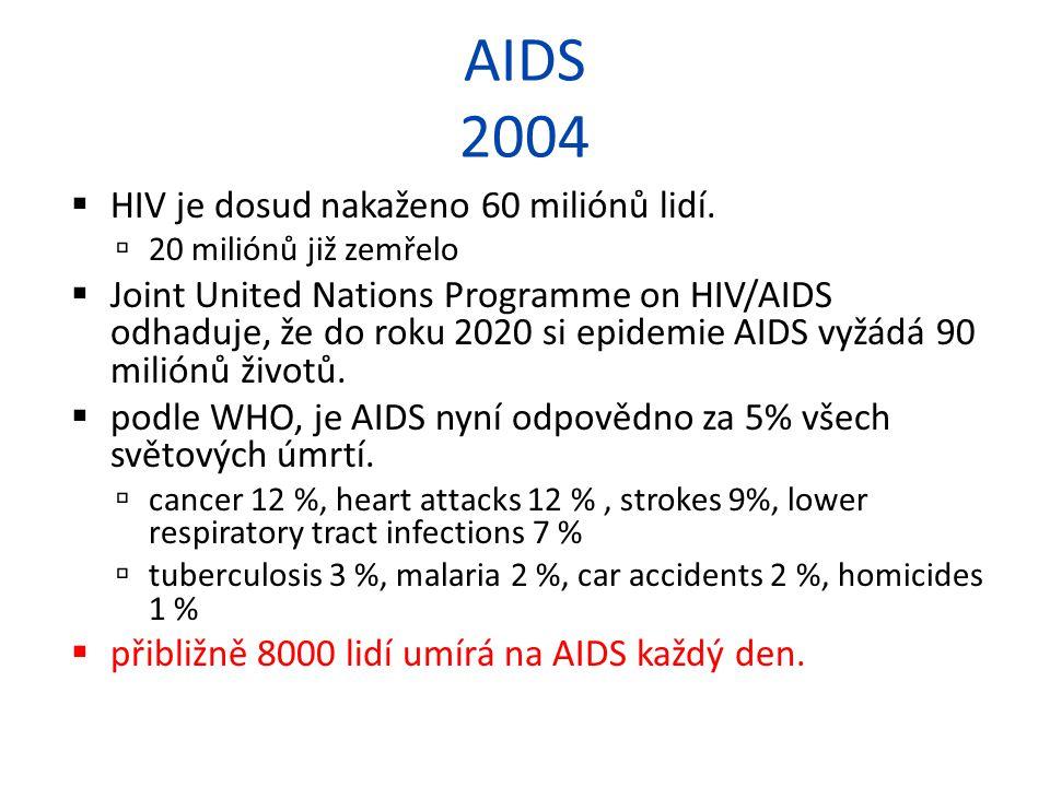 AIDS 2004  HIV je dosud nakaženo 60 miliónů lidí.  20 miliónů již zemřelo  Joint United Nations Programme on HIV/AIDS odhaduje, že do roku 2020 si