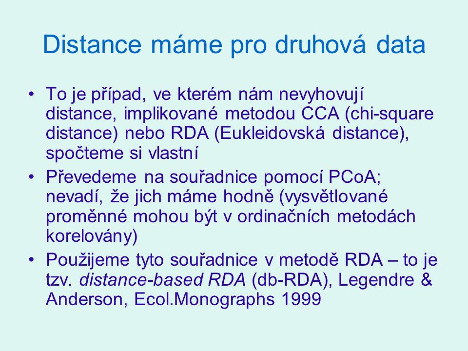 Distance máme pro prediktory V tomto případě musíme obvykle z vypočítaných hlavních koordinát vybírat (ty, které dobře vysvětlují hodnoty v druhových datech) – jinak by vysvětlily všechno Častá je situace, kdy máme některé prediktory jako distance (vzdálenost, fylogenetická spřízněnost), zatímco jiné ne (ekologické vlastnosti druhů, vlastnosti prostředí u snímků)
