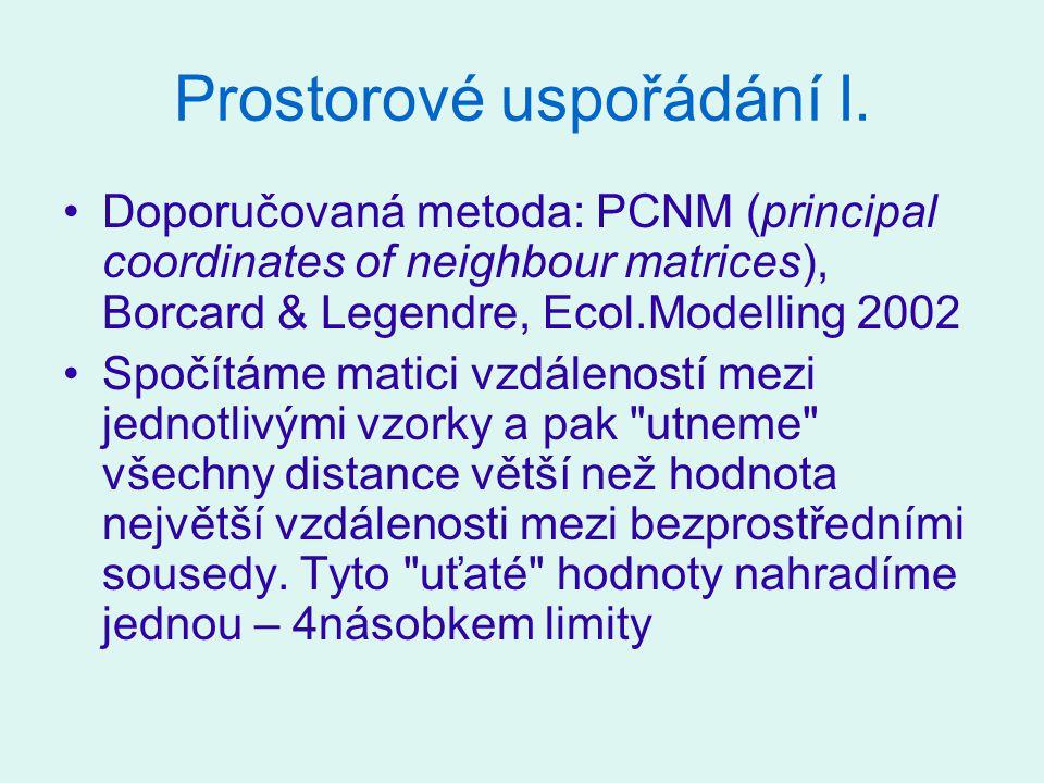Prostorové uspořádání II.