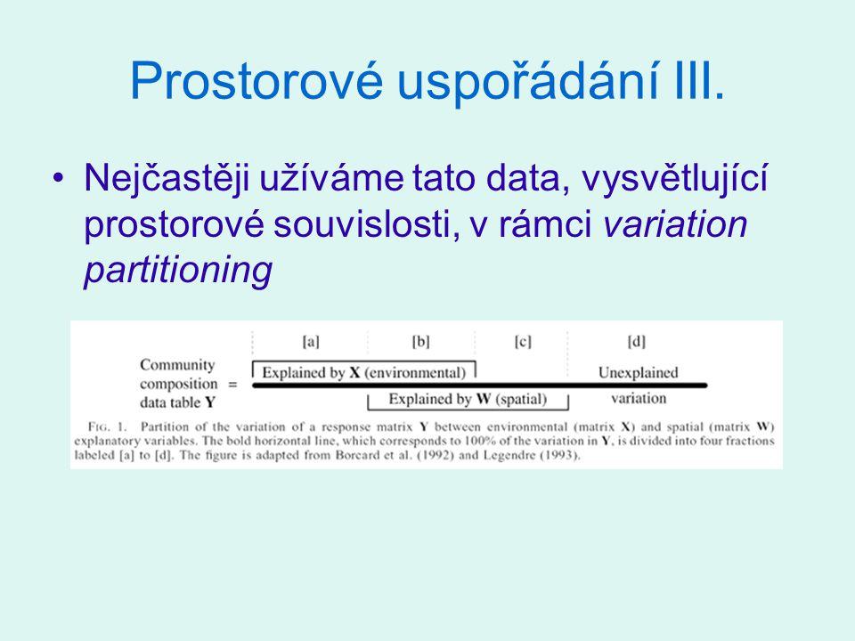 Fylogenetické vztahy I.
