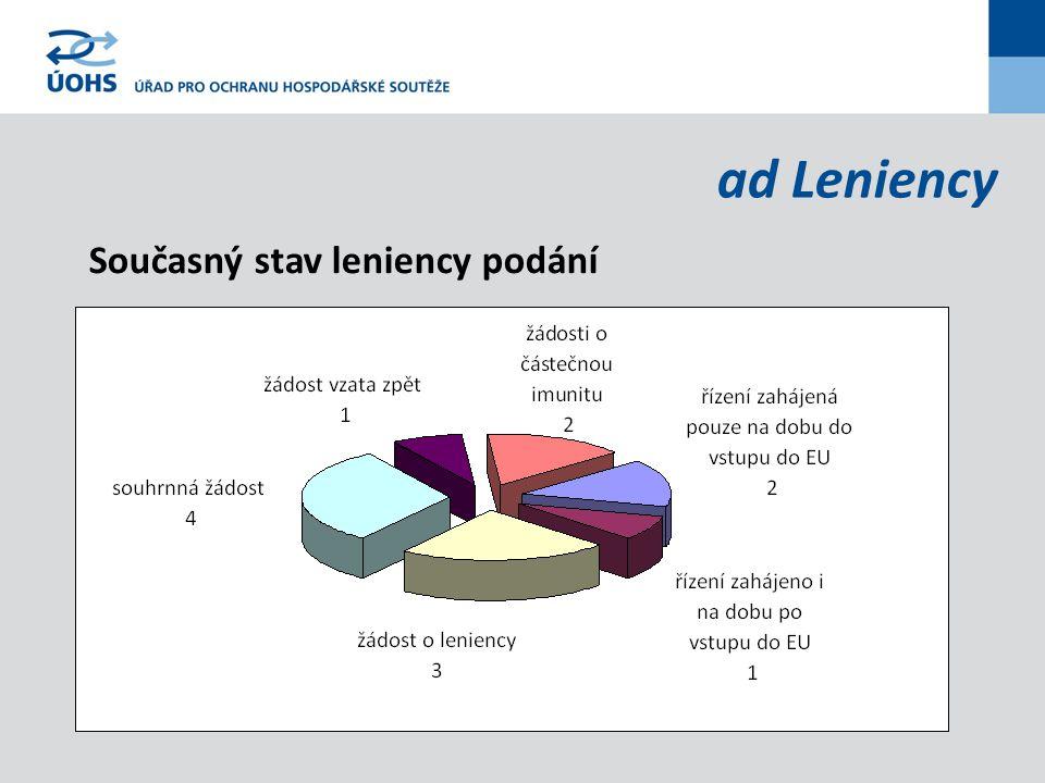 ad Leniency Současný stav leniency podání