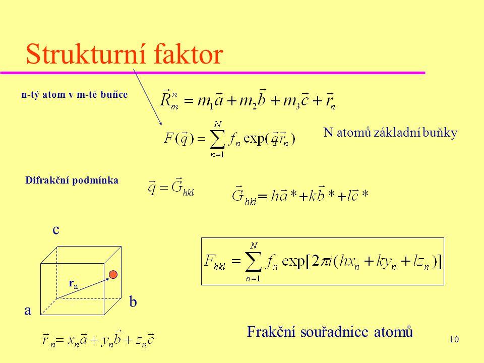 10 Strukturní faktor n-tý atom v m-té buňce N atomů základní buňky Difrakční podmínka rnrn a b c Frakční souřadnice atomů