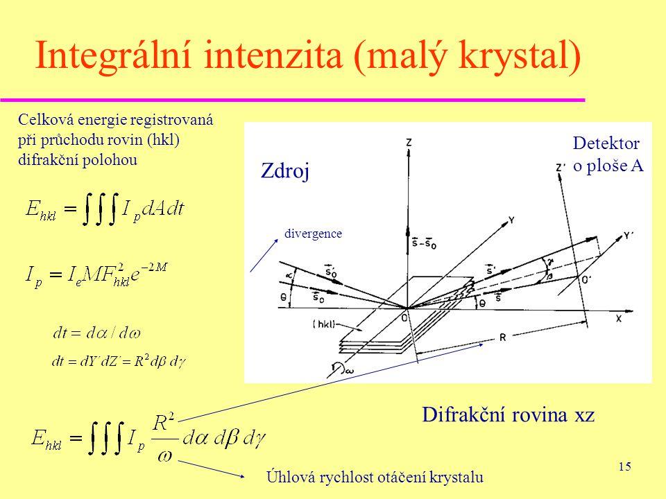 15 Integrální intenzita (malý krystal) Difrakční rovina xz Zdroj Detektor o ploše A divergence Celková energie registrovaná při průchodu rovin (hkl) d