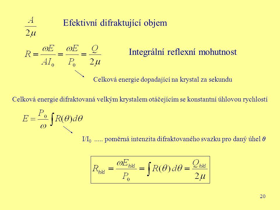 20 Efektivní difraktující objem Integrální reflexní mohutnost Celková energie dopadající na krystal za sekundu I/I 0..... poměrná intenzita difraktova
