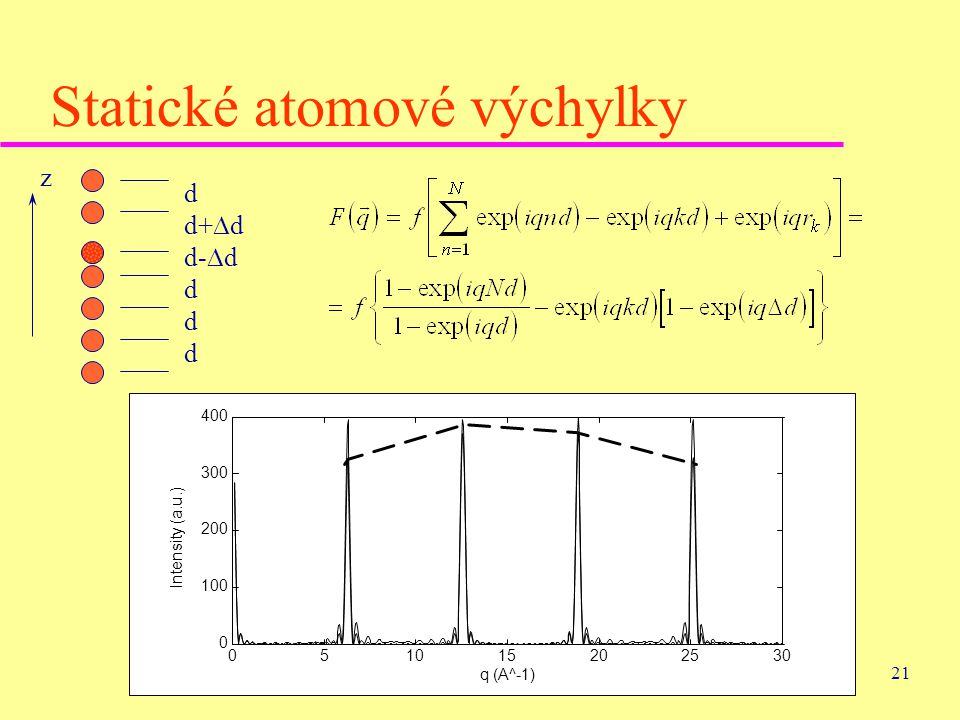 21 Statické atomové výchylky d d+  d d-  d d d d z 051015202530 0 100 200 300 400 q (A^-1) Intensity (a.u.)