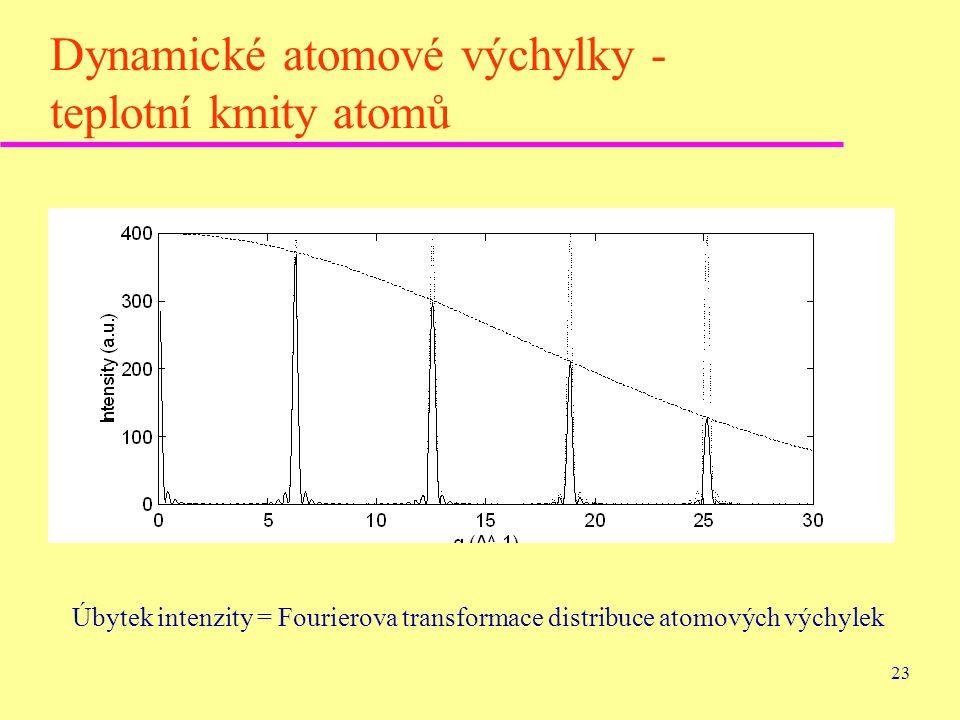 23 Dynamické atomové výchylky - teplotní kmity atomů Úbytek intenzity = Fourierova transformace distribuce atomových výchylek