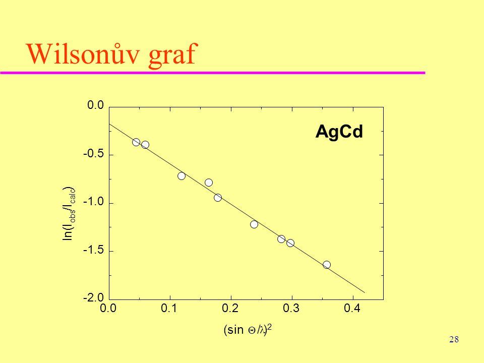 28 Wilsonův graf 0.00.10.20.30.4 -2.0 -1.5 -0.5 0.0 AgCd ln(I obs /I calc ) (sin  / )2)2