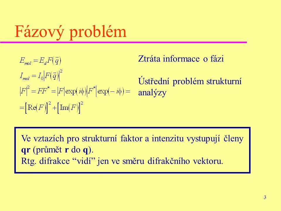 3 Fázový problém Ztráta informace o fázi Ústřední problém strukturní analýzy Ve vztazích pro strukturní faktor a intenzitu vystupují členy qr (průmět