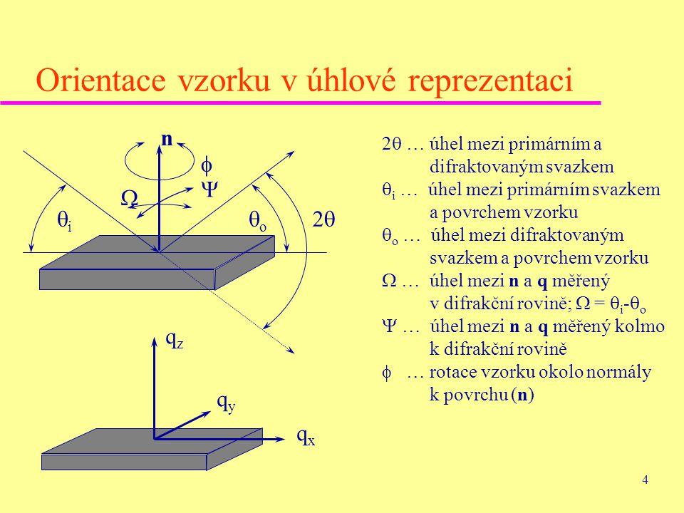 4 Orientace vzorku v úhlové reprezentaci ii oo  n    qzqz qxqx qyqy 2  … úhel mezi primárním a difraktovaným svazkem  i … úhel mezi primárn