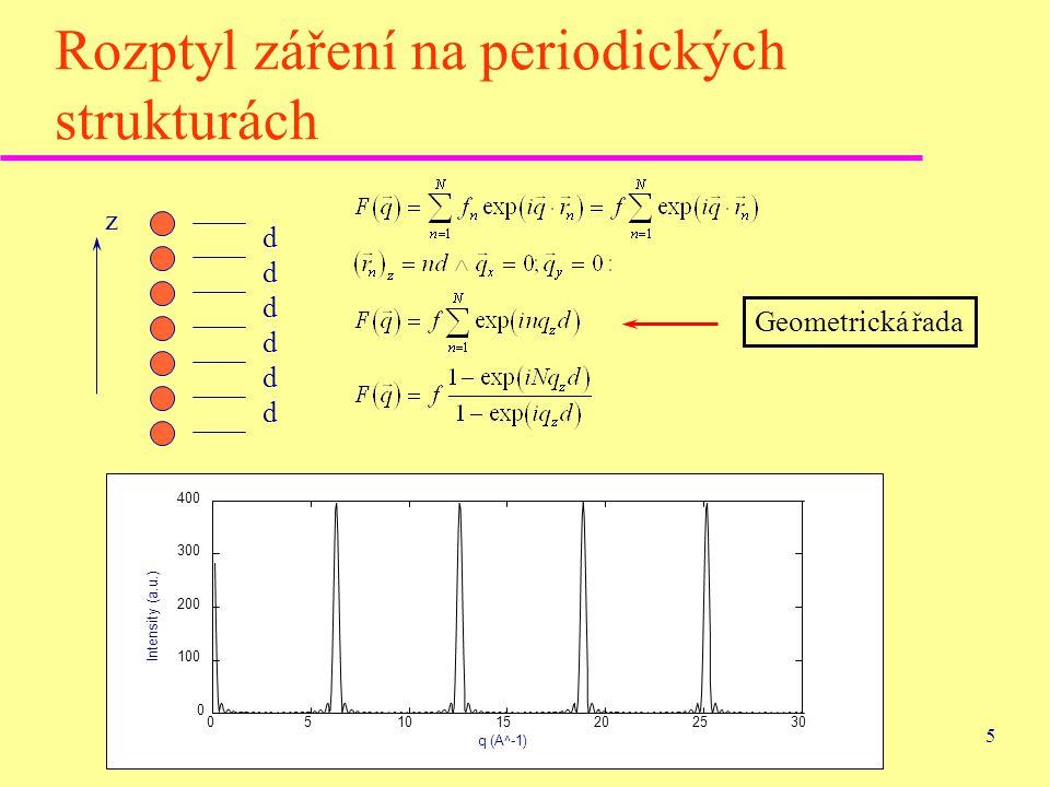 6 Difraktovaná intenzita Extrémní případy: Maximum difraktované intenzity roste s N 2
