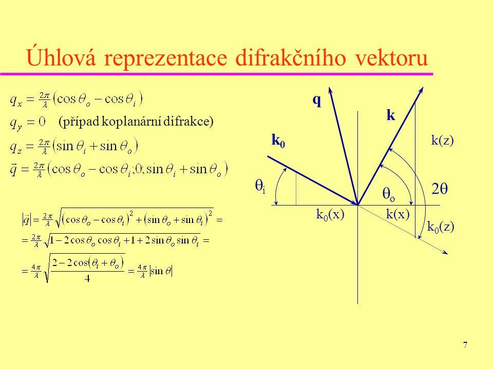 7 Úhlová reprezentace difrakčního vektoru ii 22 oo k0k0 k q k 0 (x)k(x) k(z) k 0 (z) (případ koplanární difrakce)
