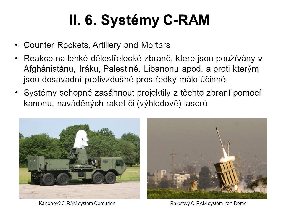 II. 6. Systémy C-RAM Counter Rockets, Artillery and Mortars Reakce na lehké dělostřelecké zbraně, které jsou používány v Afghánistánu, Iráku, Palestin