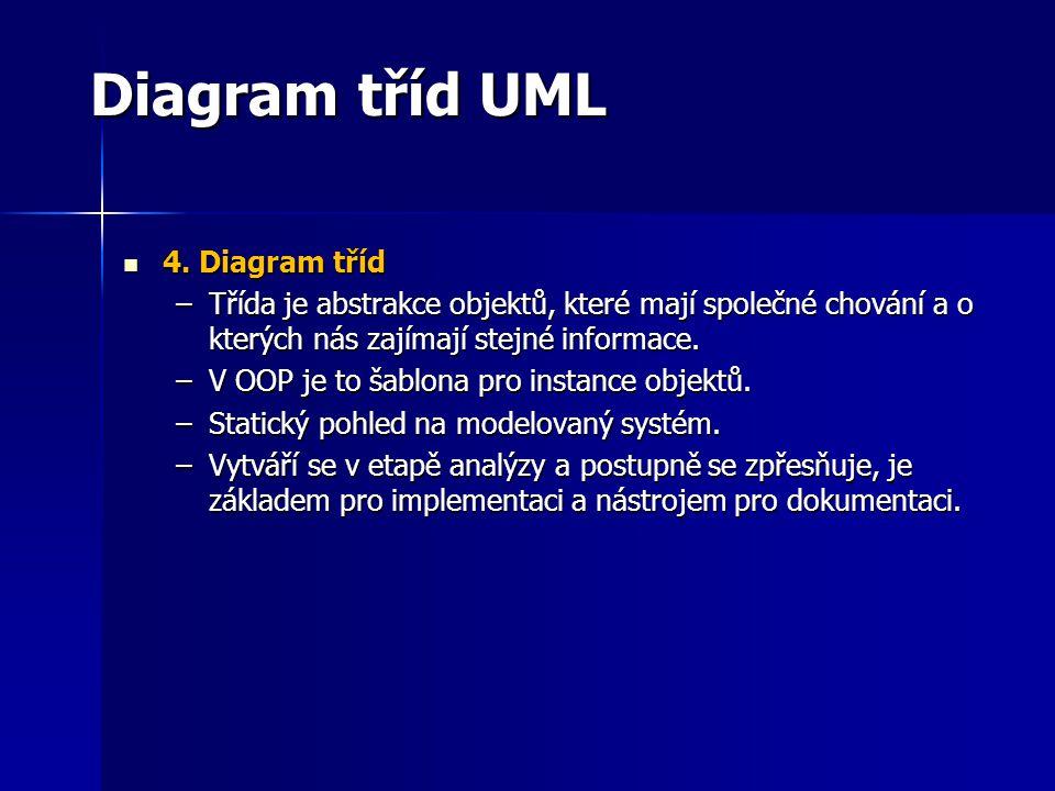 Diagram tříd UML 4. Diagram tříd 4. Diagram tříd –Třída je abstrakce objektů, které mají společné chování a o kterých nás zajímají stejné informace. –