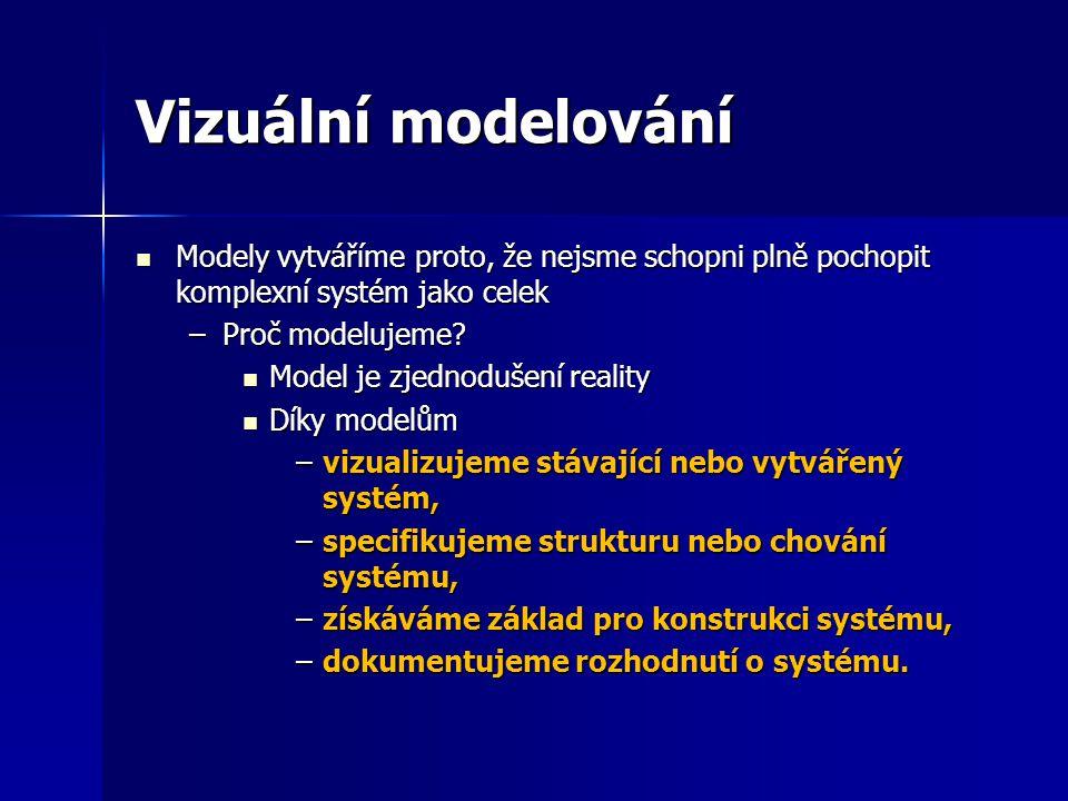Vizuální modelování Modely vytváříme proto, že nejsme schopni plně pochopit komplexní systém jako celek Modely vytváříme proto, že nejsme schopni plně