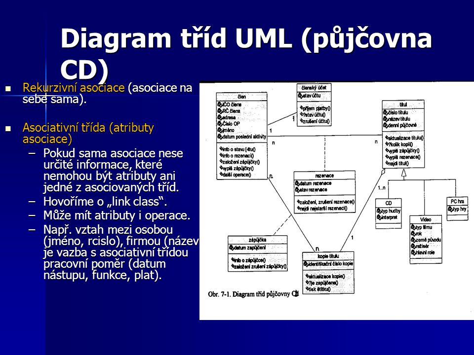 Diagram tříd UML (půjčovna CD) Rekurzivní asociace (asociace na sebe sama). Rekurzivní asociace (asociace na sebe sama). Asociativní třída (atributy a