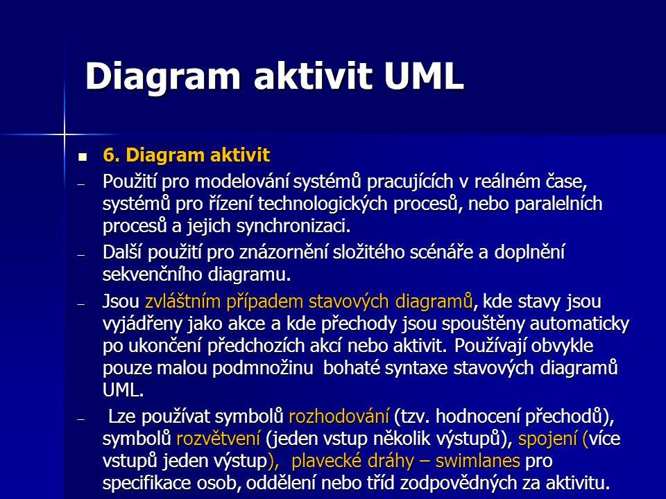 Diagram aktivit UML 6. Diagram aktivit 6. Diagram aktivit – Použití pro modelování systémů pracujících v reálném čase, systémů pro řízení technologick