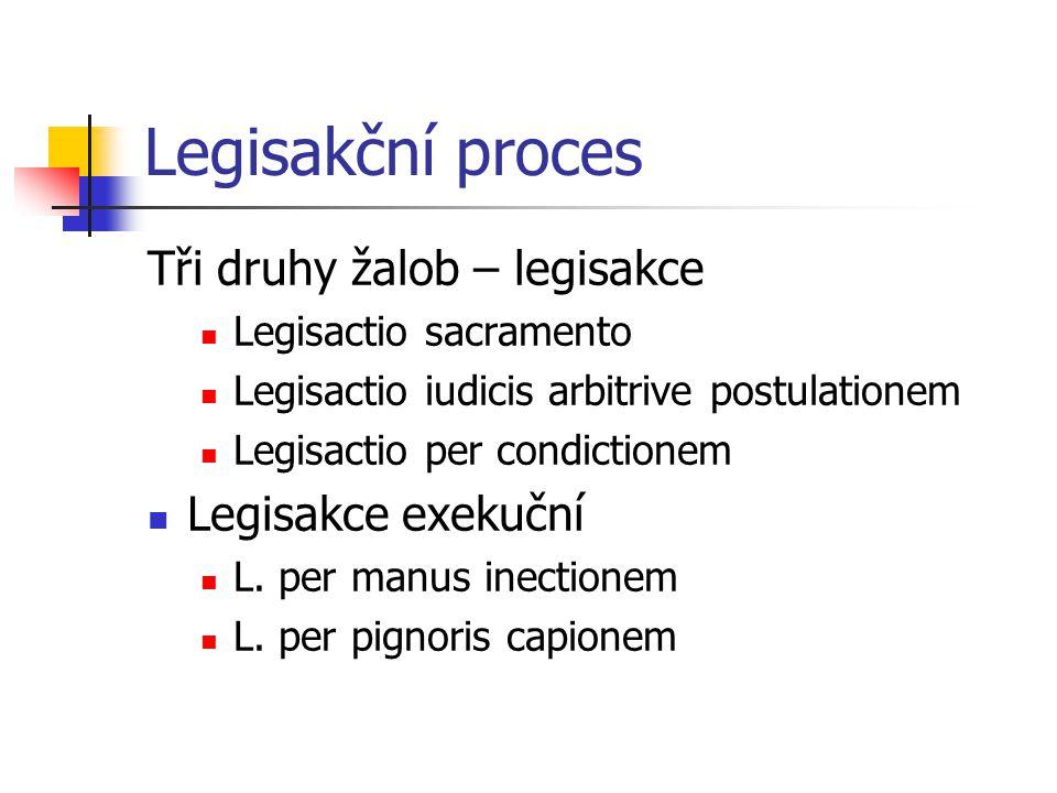 Legisakční proces Tři druhy žalob – legisakce Legisactio sacramento Legisactio iudicis arbitrive postulationem Legisactio per condictionem Legisakce exekuční L.