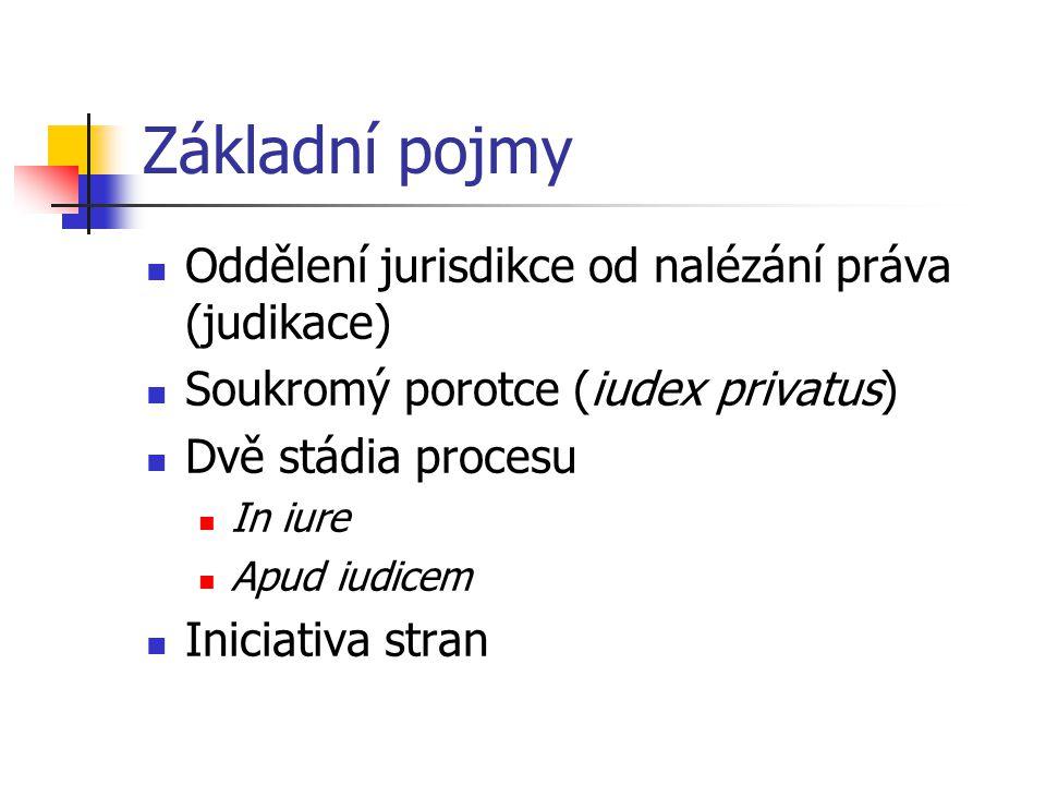 Základní pojmy Oddělení jurisdikce od nalézání práva (judikace) Soukromý porotce (iudex privatus) Dvě stádia procesu In iure Apud iudicem Iniciativa stran
