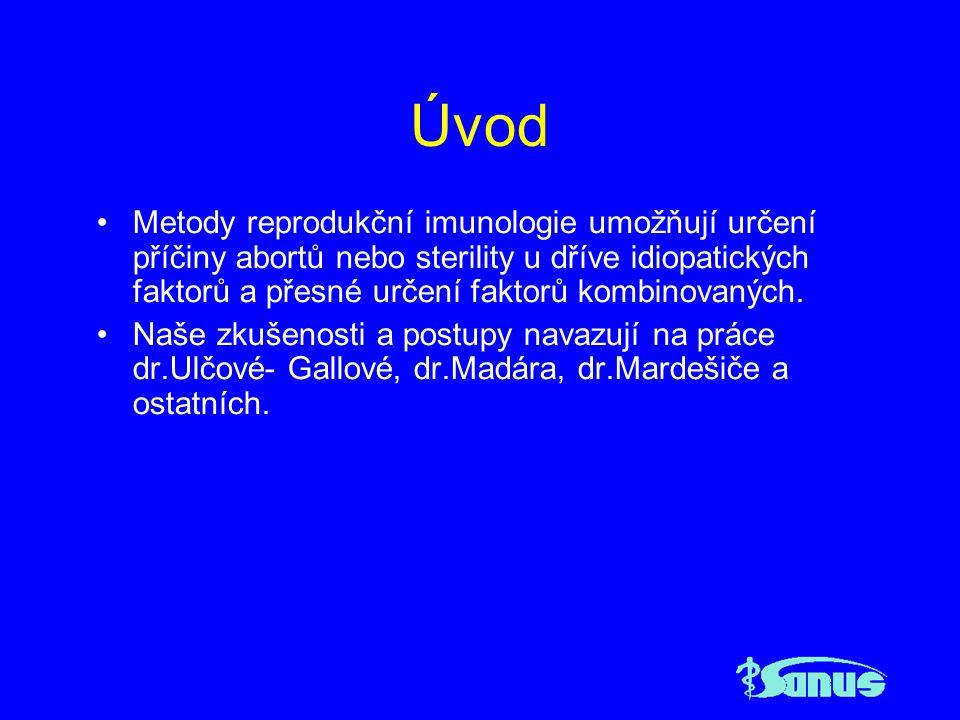 Madar J, Česká Gynekologie 1999 Imunita v reprodukci ženy FunkceMechanismus Ochrana před infekcíSlizniční imunita, tj.