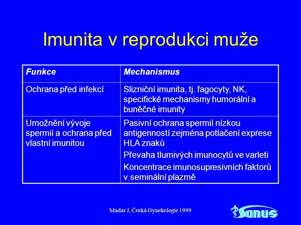 Madar J, Česká Gynekologie 1999 Imunita v reprodukci muže FunkceMechanismus Ochrana před infekcíSlizniční imunita, tj. fagocyty, NK, specifické mechan
