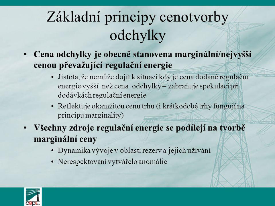 Základní principy cenotvorby odchylky Cena odchylky je obecně stanovena marginální/nejvyšší cenou převažující regulační energie Jistota, že nemůže doj