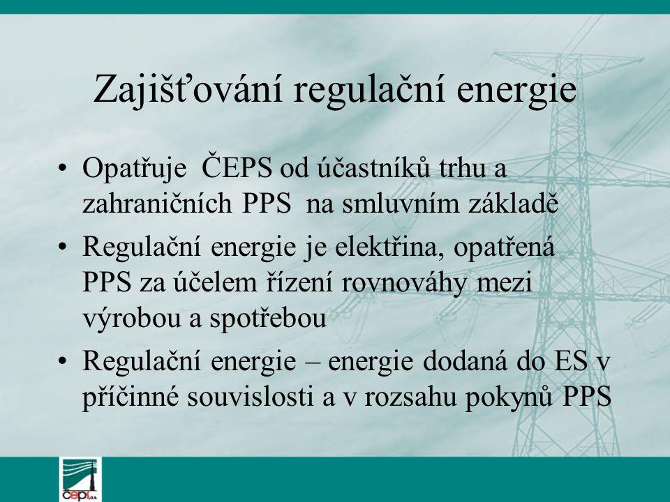 Zajišťování regulační energie Opatřuje ČEPS od účastníků trhu a zahraničních PPS na smluvním základě Regulační energie je elektřina, opatřená PPS za ú