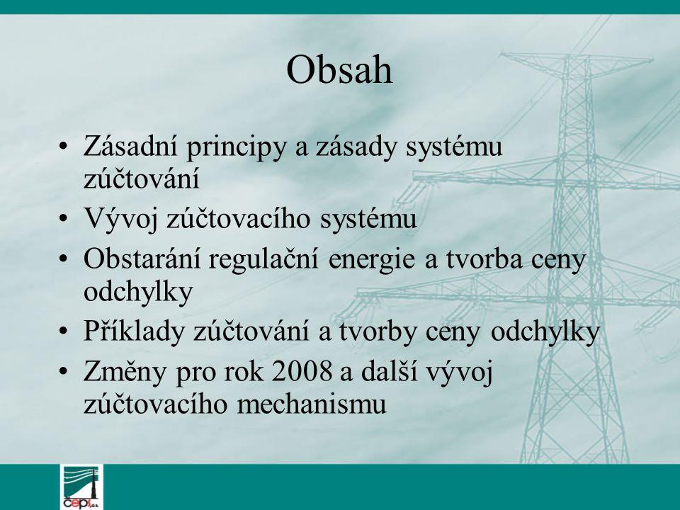 Obsah Zásadní principy a zásady systému zúčtování Vývoj zúčtovacího systému Obstarání regulační energie a tvorba ceny odchylky Příklady zúčtování a tv