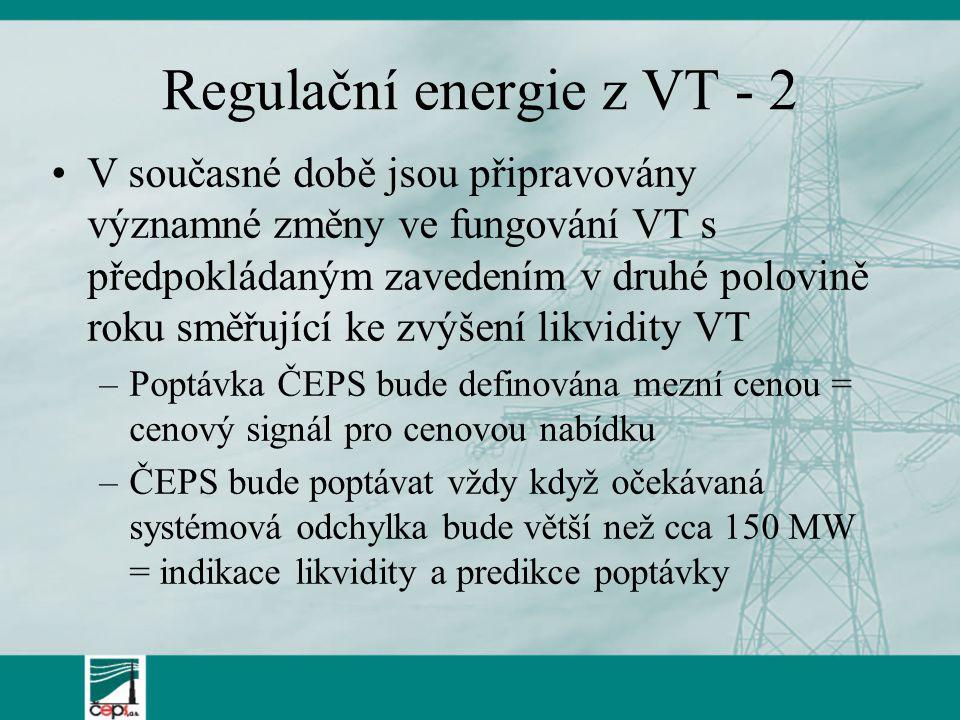 Regulační energie z VT - 2 V současné době jsou připravovány významné změny ve fungování VT s předpokládaným zavedením v druhé polovině roku směřující