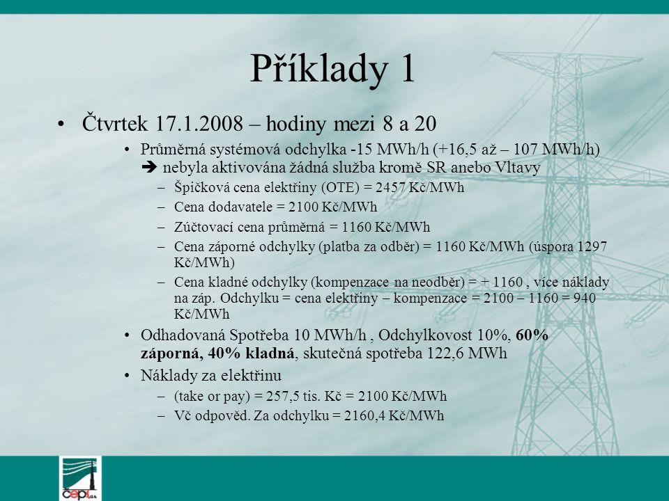 Příklady 1 Čtvrtek 17.1.2008 – hodiny mezi 8 a 20 Průměrná systémová odchylka -15 MWh/h (+16,5 až – 107 MWh/h)  nebyla aktivována žádná služba kromě