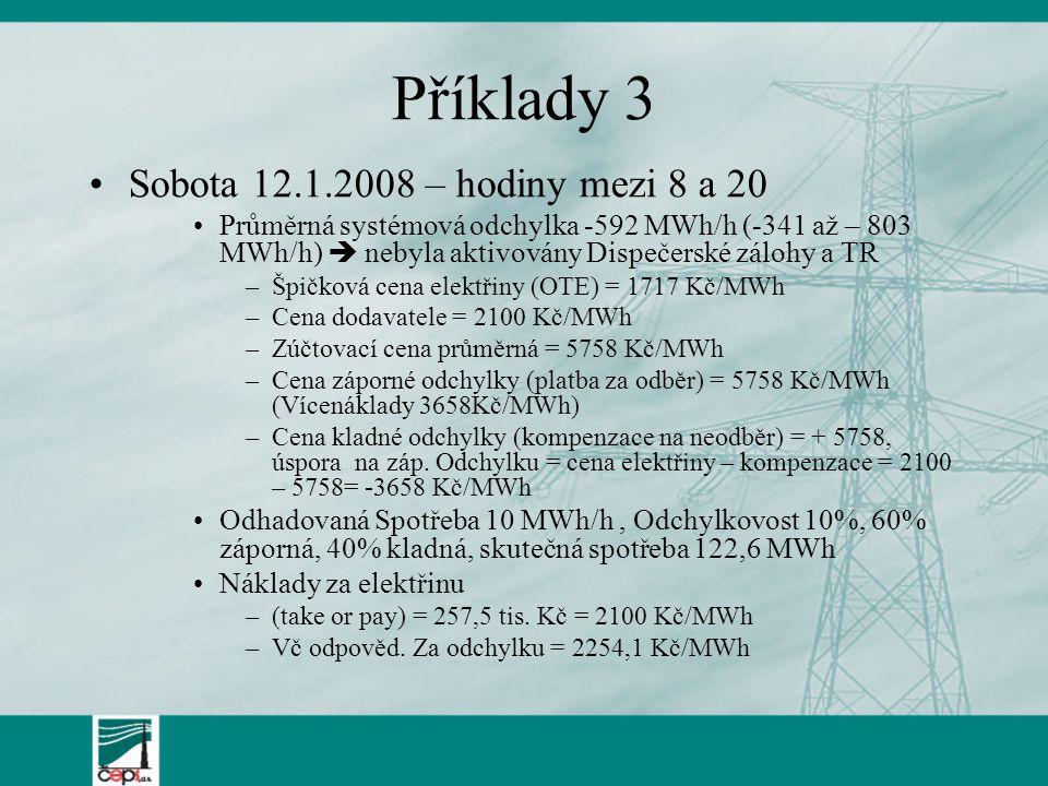 Příklady 3 Sobota 12.1.2008 – hodiny mezi 8 a 20 Průměrná systémová odchylka -592 MWh/h (-341 až – 803 MWh/h)  nebyla aktivovány Dispečerské zálohy a