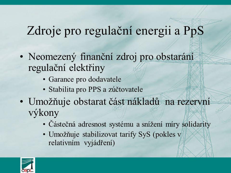 Zdroje pro regulační energii a PpS Neomezený finanční zdroj pro obstarání regulační elektřiny Garance pro dodavatele Stabilita pro PPS a zúčtovatele U