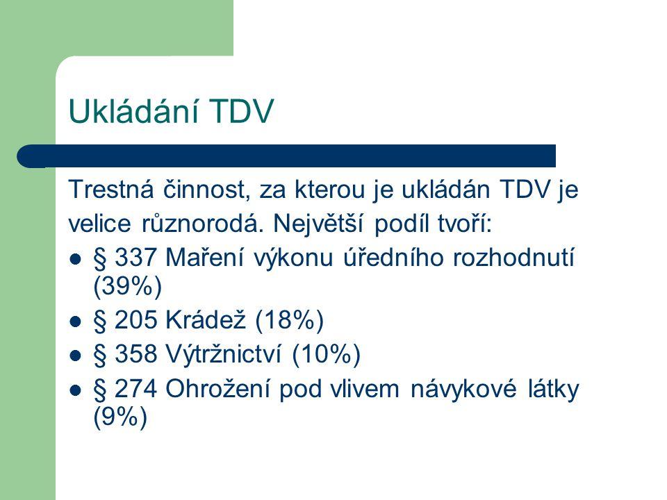 Vykonatelnost TDV Ve 203 případech již došlo ke skončení výkonu TDV: Ve 131 případech byl trest úspěšně vykonán.