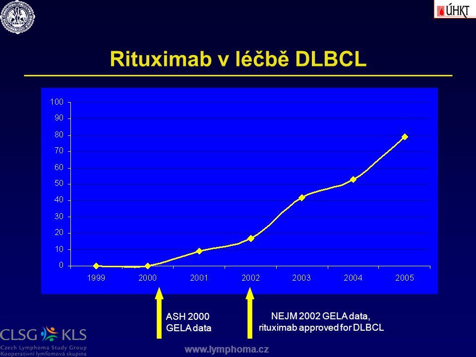 www.lymphoma.cz Rituximab v léčbě DLBCL ASH 2000 GELA data NEJM 2002 GELA data, rituximab approved for DLBCL www.lymphoma.cz