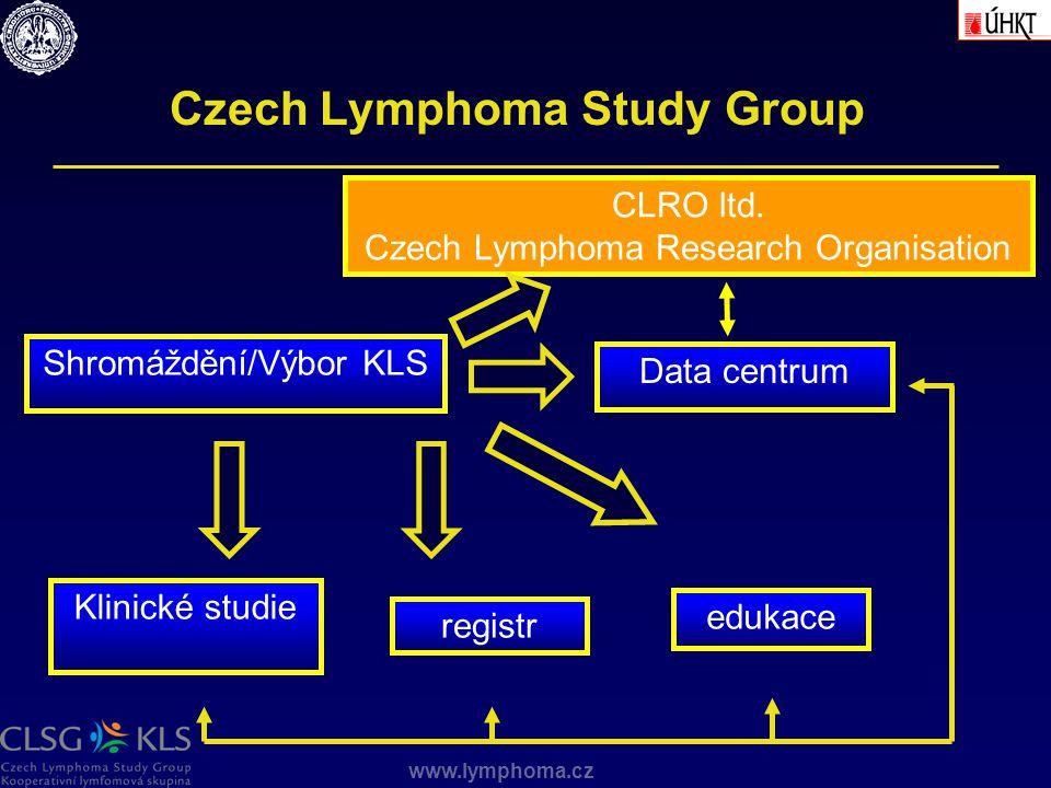 www.lymphoma.cz edukace Klinické studie registr Shromáždění/Výbor KLS Data centrum CLRO ltd. Czech Lymphoma Research Organisation Czech Lymphoma Study