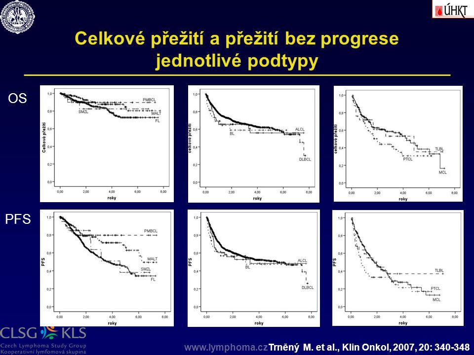 www.lymphoma.cz Celkové přežití a přežití bez progrese jednotlivé podtypy OS PFS Trněný M. et al., Klin Onkol, 2007, 20: 340-348