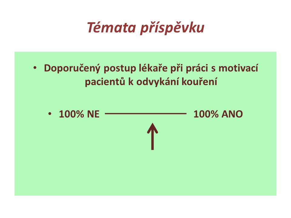 Témata příspěvku Doporučený postup lékaře při práci s motivací pacientů k odvykání kouření 100% NE100% ANO