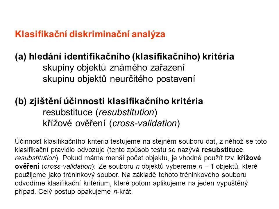 Klasifikační diskriminační analýza (a) hledání identifikačního (klasifikačního) kritéria skupiny objektů známého zařazení skupinu objektů neurčitého postavení (b) zjištění účinnosti klasifikačního kritéria resubstituce (resubstitution) křížové ověření (cross-validation) Účinnost klasifikačního kriteria testujeme na stejném souboru dat, z něhož se toto klasifikační pravidlo odvozuje (tento způsob testu se nazývá resubstituce, resubstitution).