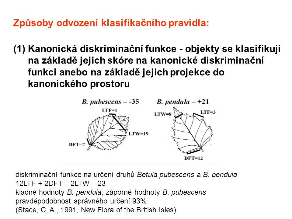 Způsoby odvození klasifikačního pravidla: (1)Kanonická diskriminační funkce - objekty se klasifikují na základě jejich skóre na kanonické diskriminační funkci anebo na základě jejich projekce do kanonického prostoru diskriminační funkce na určení druhů Betula pubescens a B.