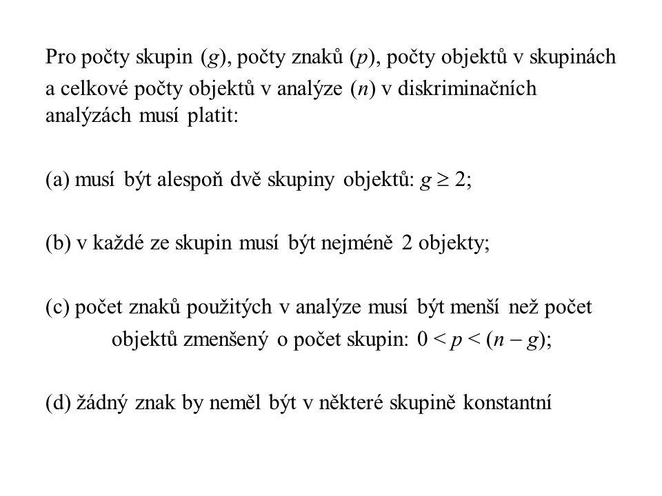 Pro počty skupin (g), počty znaků (p), počty objektů v skupinách a celkové počty objektů v analýze (n) v diskriminačních analýzách musí platit: (a) musí být alespoň dvě skupiny objektů: g  2; (b) v každé ze skupin musí být nejméně 2 objekty; (c) počet znaků použitých v analýze musí být menší než počet objektů zmenšený o počet skupin: 0 < p < (n  g); (d) žádný znak by neměl být v některé skupině konstantní