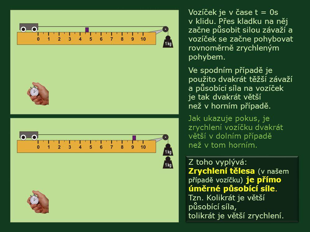Vozíček je v čase t = 0s v klidu. Přes kladku na něj začne působit silou závaží a vozíček se začne pohybovat rovnoměrně zrychleným pohybem. Ve spodním