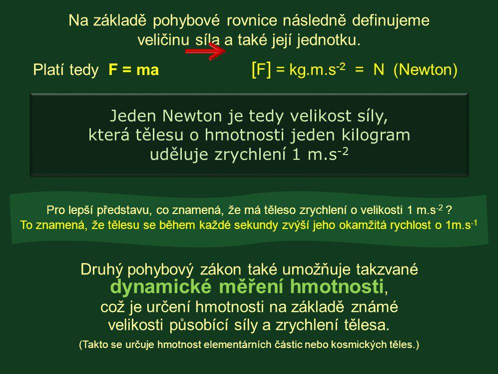 Na základě pohybové rovnice následně definujeme veličinu síla a také její jednotku. Platí tedy F = ma [ F ] = kg.m.s -2 = N (Newton) Jeden Newton je t