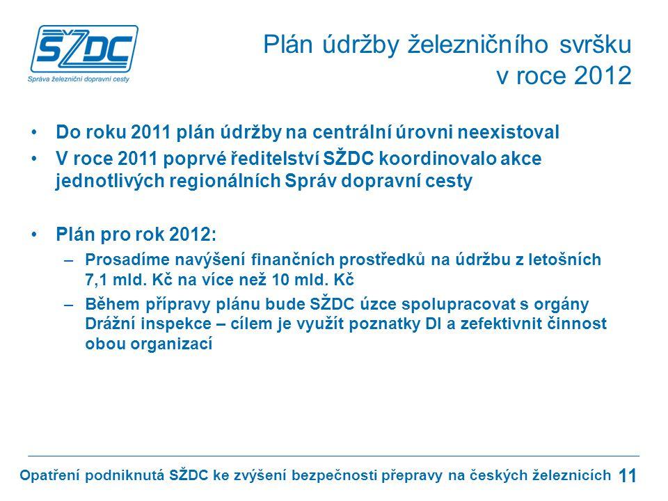 Do roku 2011 plán údržby na centrální úrovni neexistoval V roce 2011 poprvé ředitelství SŽDC koordinovalo akce jednotlivých regionálních Správ dopravní cesty Plán pro rok 2012: –Prosadíme navýšení finančních prostředků na údržbu z letošních 7,1 mld.